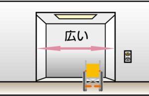 広いエレベーター