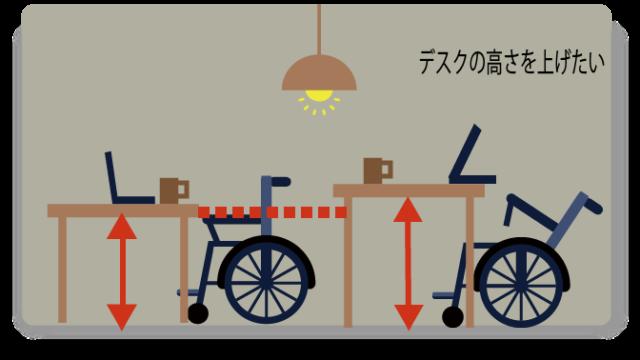 車椅子とデスクの高さ