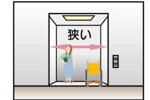 狭いエレベーター