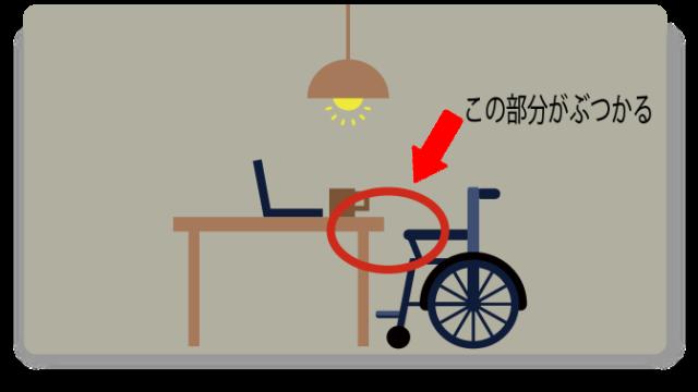 車椅子と机