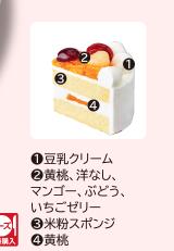 ケーキの中身