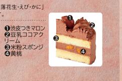 チョコケーキの中身